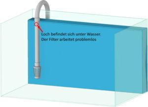 aquariumfilter-vor-auslaufen-schuetzen-in-betrieb